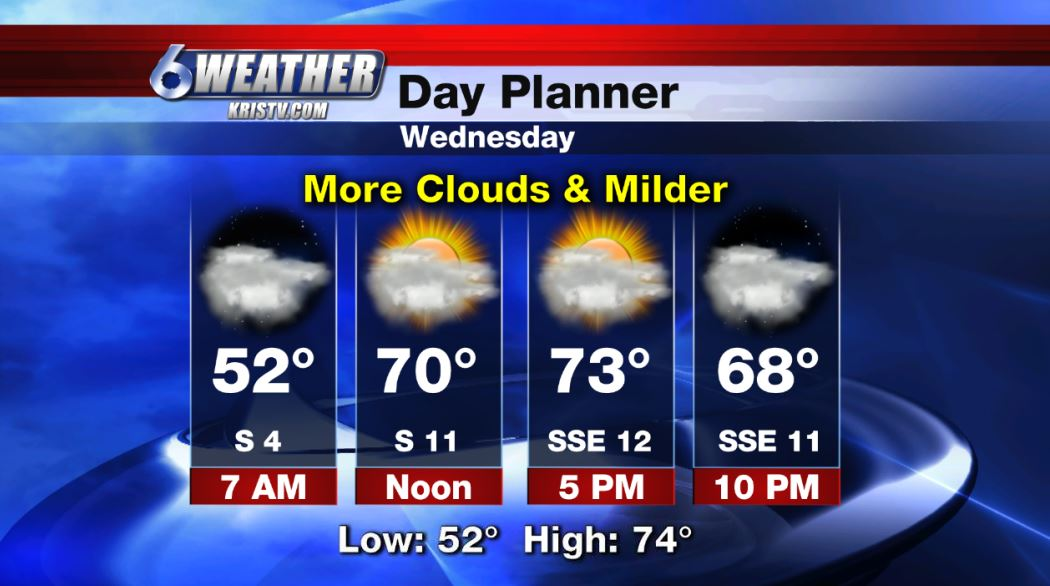 6WEATHER Day Planner for Wednesday 11/28/18.