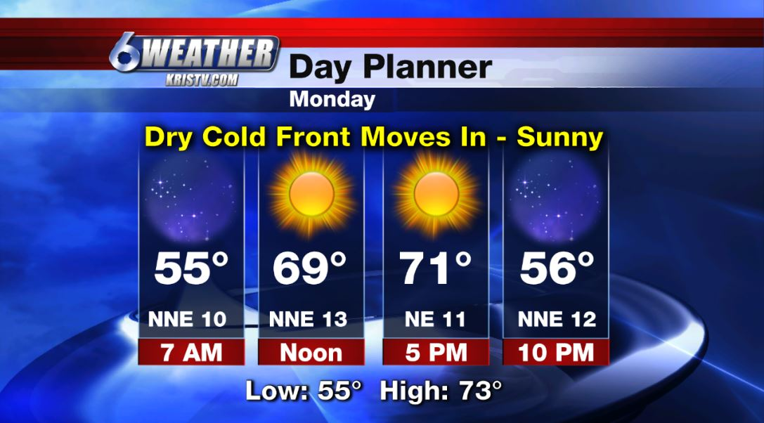 6WEATHER Day Planner for Monday 12/3/18.