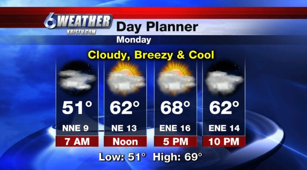 6WEATHER Day Planner for Monday 3/18/19.