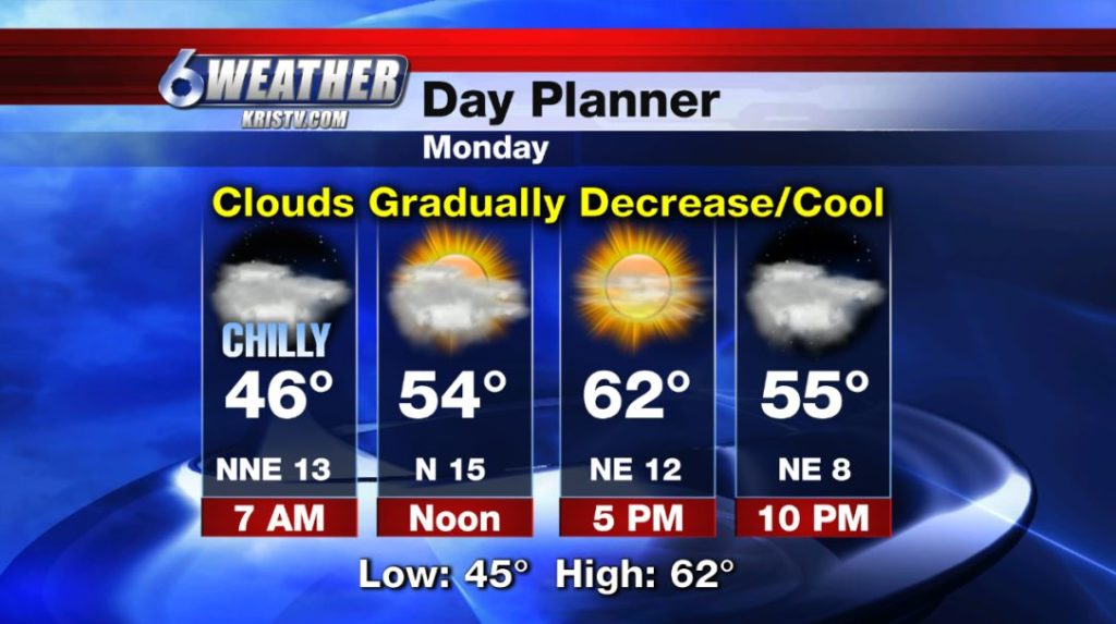 6WEATHER Day Planner for Monday 4/1/19.