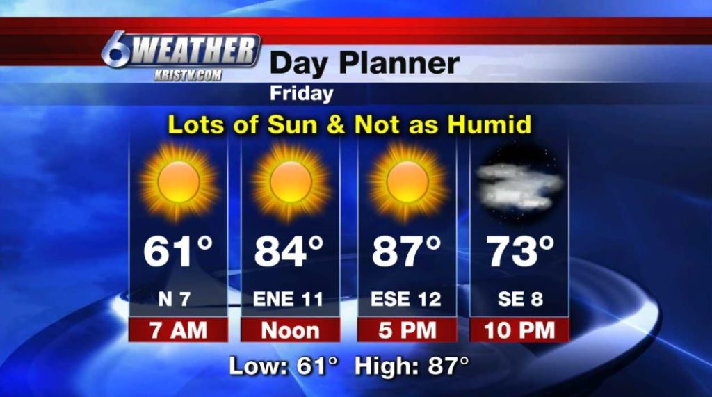 6WEATHER Day Planner for Friday, 4/26/19.