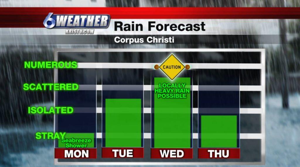 KRIS6 Rain Forecast Mon-Fri 6/3-6/6.